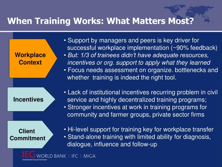 When Training Works: What Matters Most?