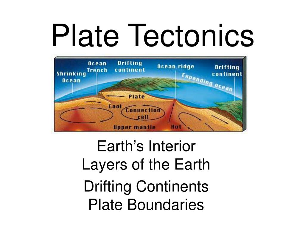 Ppt Plate Tectonics Powerpoint Presentation Free Download Id 1792100
