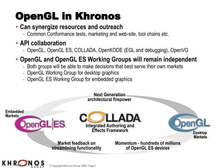 OpenGL in Khronos