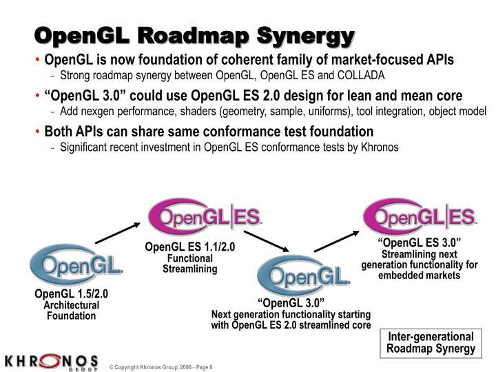 OpenGL Roadmap Synergy