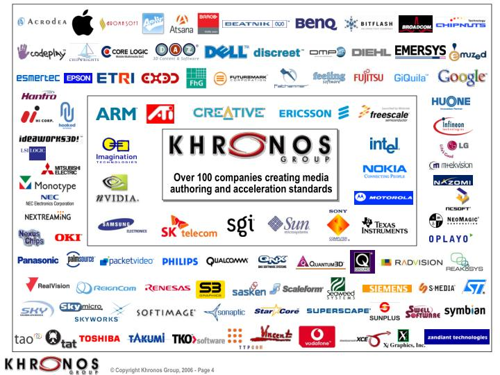 Over 100 companies creating media authoring and acceleration standards