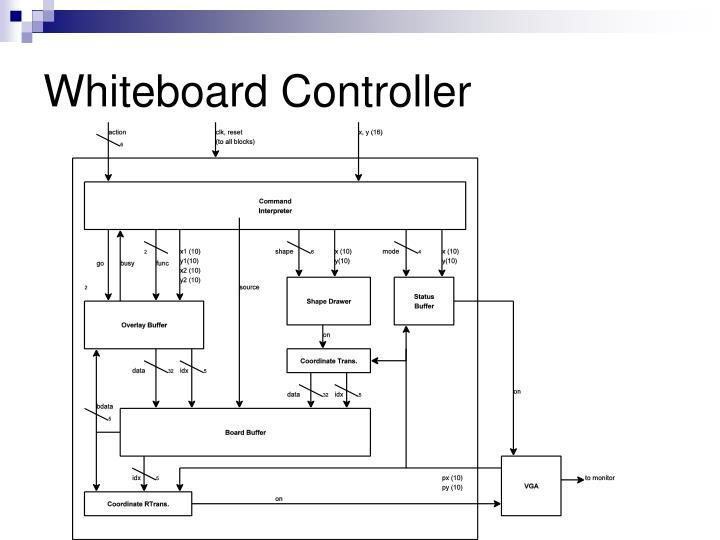 Whiteboard Controller