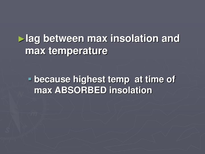 lag between max insolation and max temperature