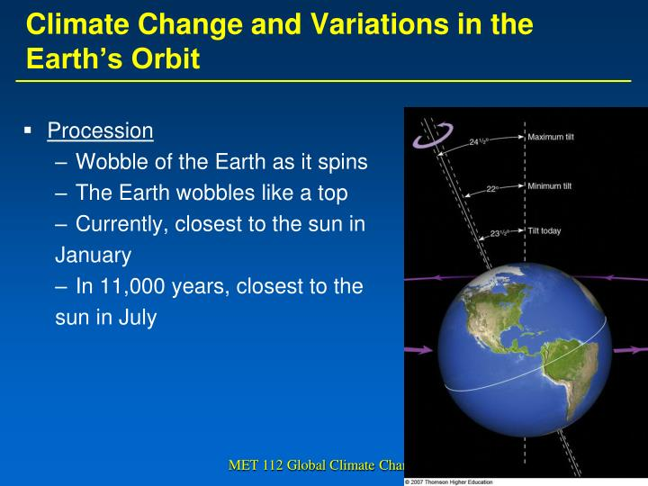 Climate Change and Variations in the Earth's Orbit