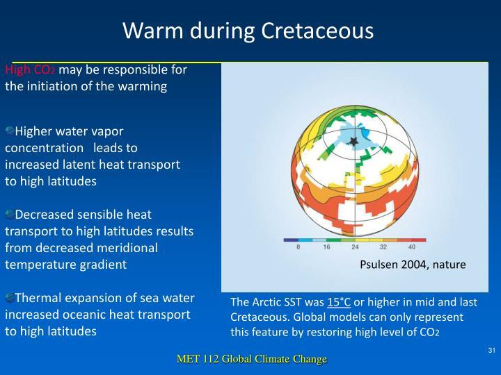 Warm during Cretaceous