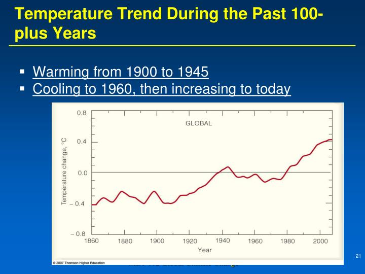 Temperature Trend During the Past 100-plus Years
