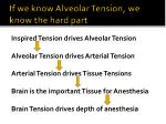 if we know alveolar tension we know the hard part