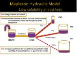 mapleson hydraulic model lo w solubility anaesthetic