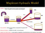 mapleson hydraulic model