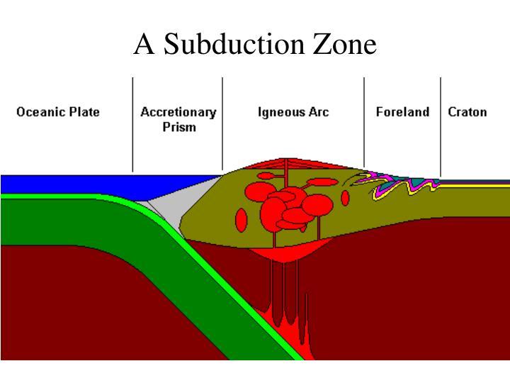 A Subduction Zone