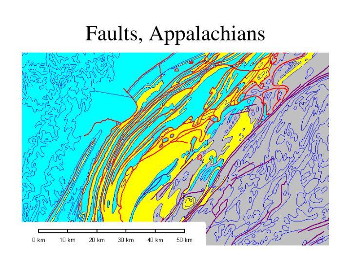 Faults, Appalachians