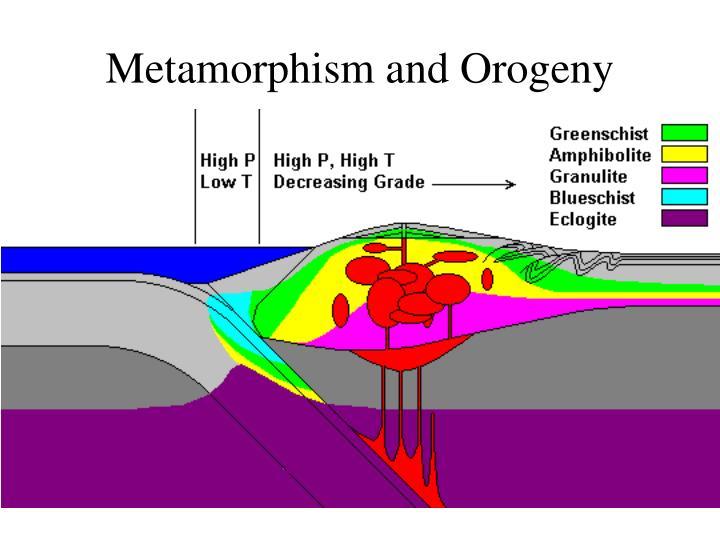 Metamorphism and Orogeny