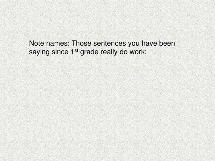 Note names: Those sentences you have been saying since 1