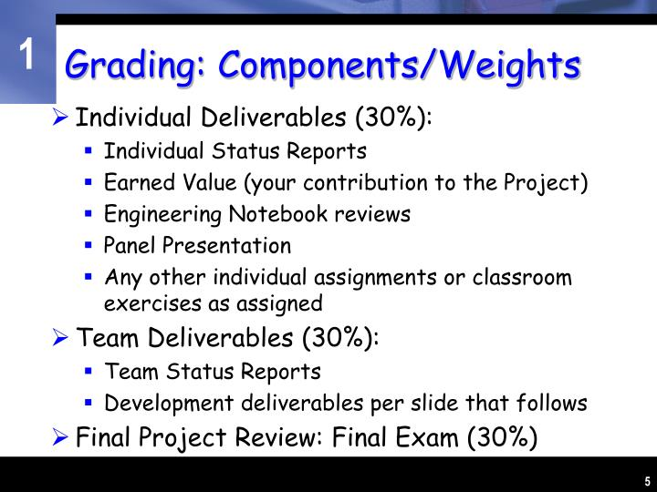 Grading: Components/Weights