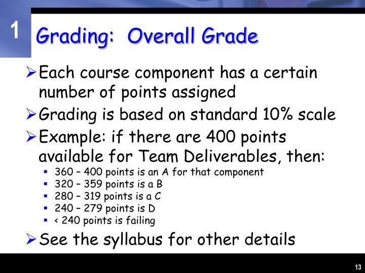 Grading:  Overall Grade