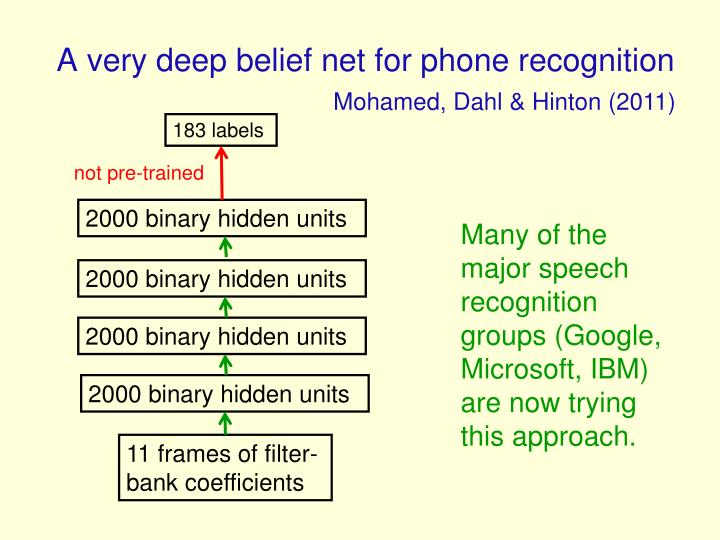A very deep belief net for phone recognition