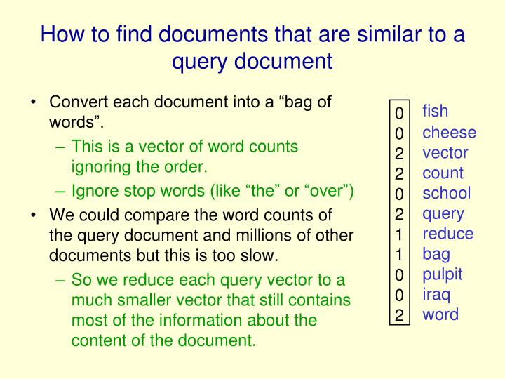How to find documents that are similar to a query document