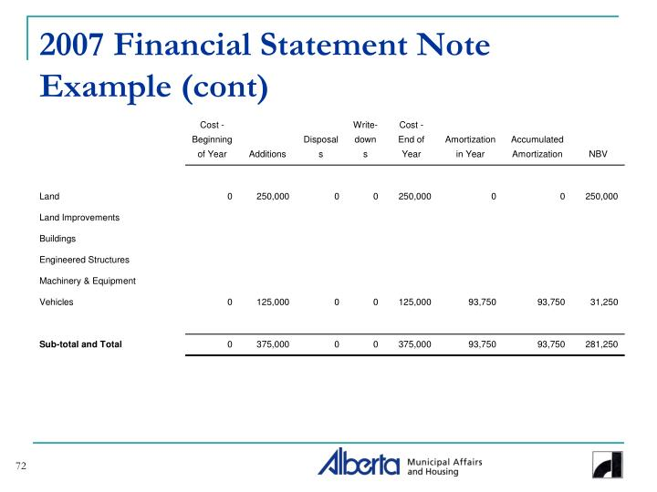 2007 Financial Statement Note Example (cont)