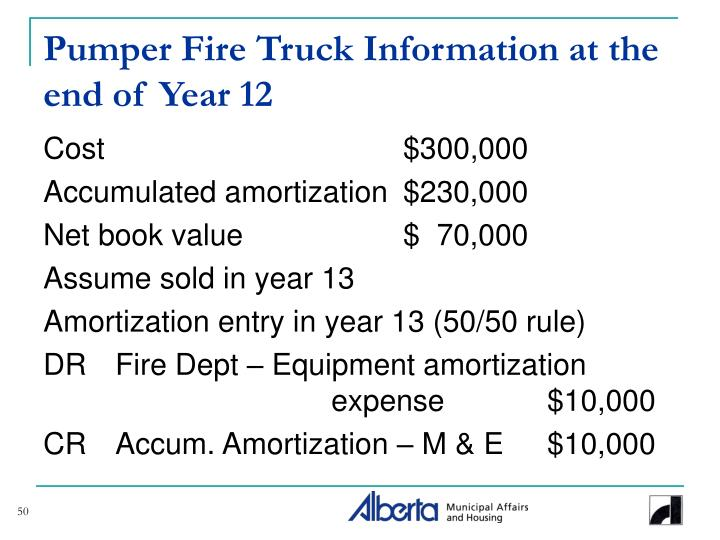 Pumper Fire Truck Information at the end of Year 12