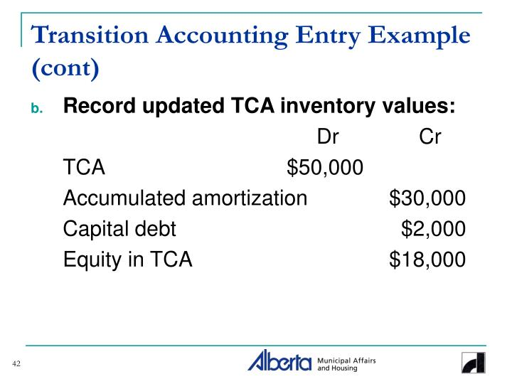 Transition Accounting Entry Example (cont)