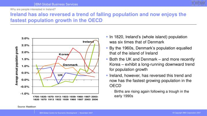 Why are people interested in Ireland?