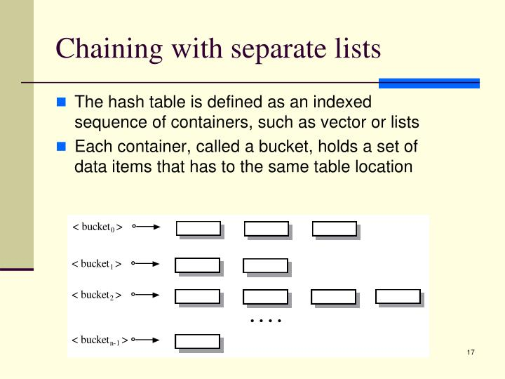 Chaining with separate lists