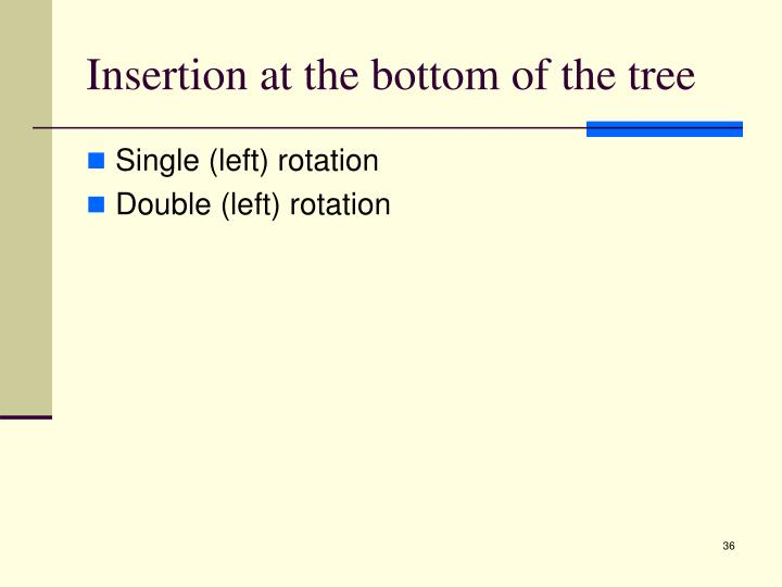 Insertion at the bottom of the tree