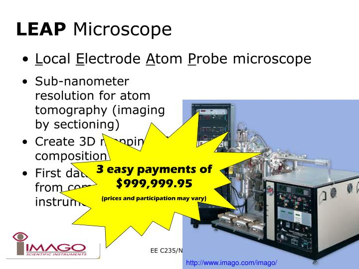Leap microscope