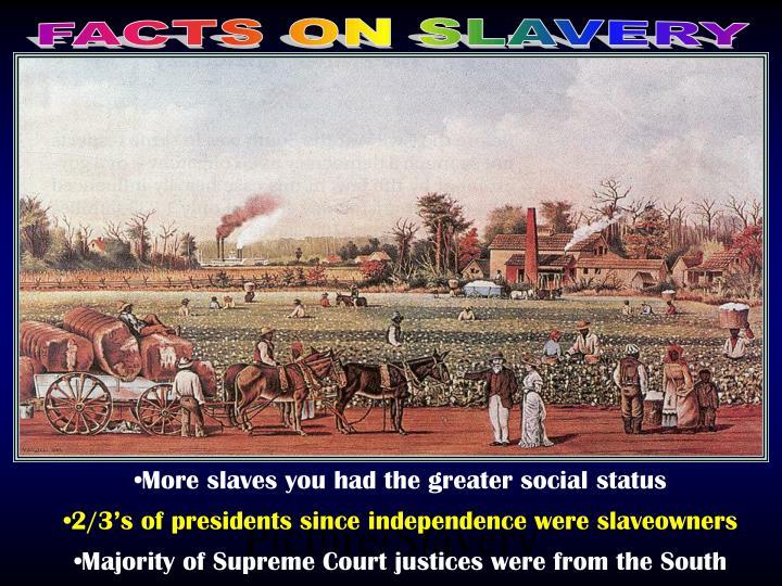 Picture/Slavery