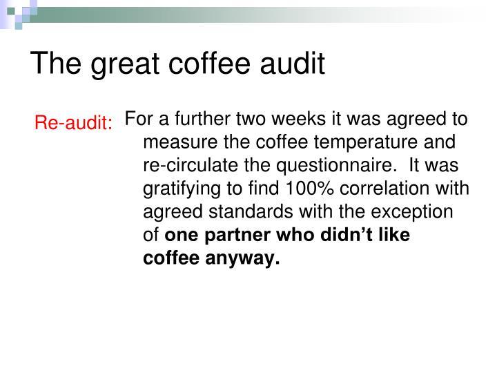 Re-audit: