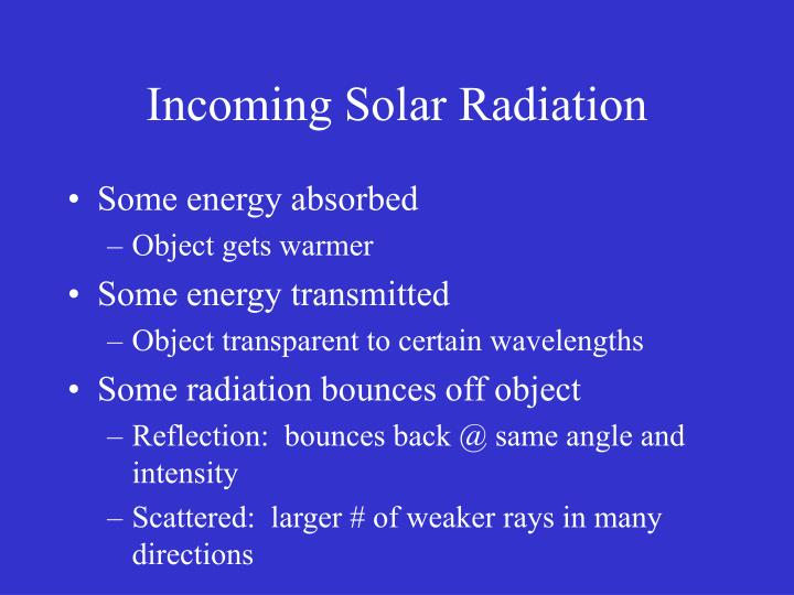 Incoming Solar Radiation