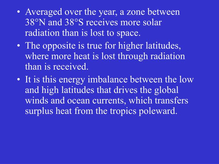 Averaged over the year, a zone between 38°N and 38°S receives more solar radiation than is lost to space.