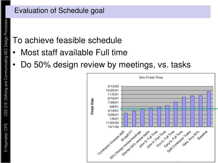 To achieve feasible schedule