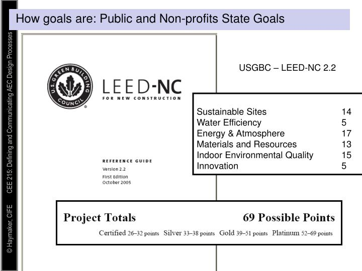 How goals are: Public and Non-profits State Goals