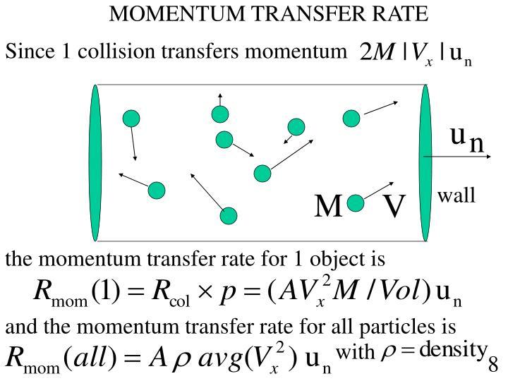 MOMENTUM TRANSFER RATE