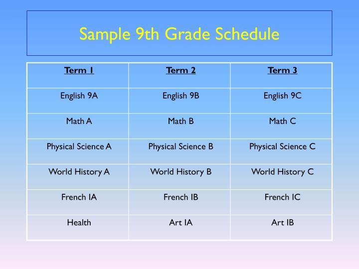 Sample 9th Grade Schedule