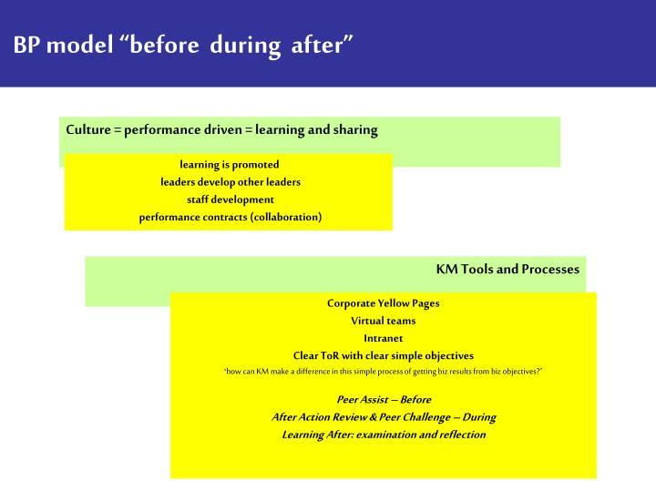 PPT - B B L PowerPoint Presentation - ID:1793398
