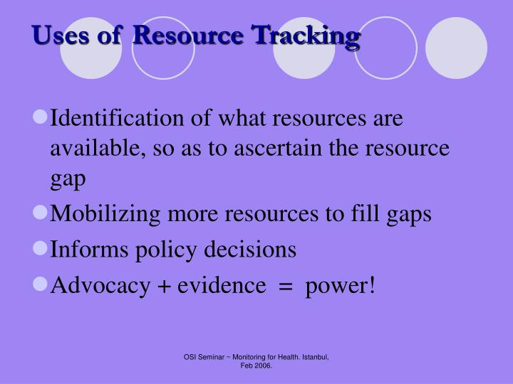 Uses of Resource Tracking