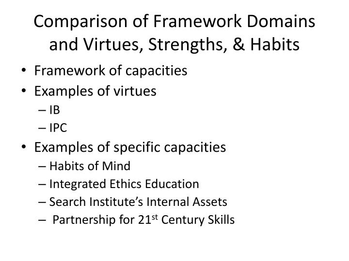 Comparison of Framework Domains and Virtues, Strengths, & Habits