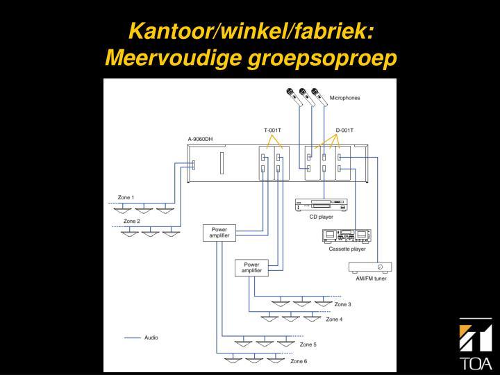 Kantoor/winkel/fabriek:
