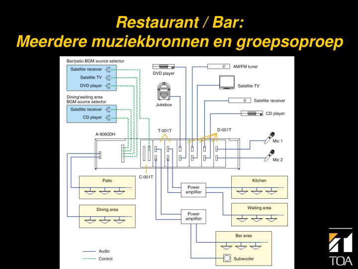 Restaurant / Bar: