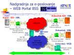 nadgradnja za e poslovanje web portal bss