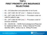 top 5 first priority life insurance rejections