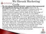 we shrunk marketing cycle