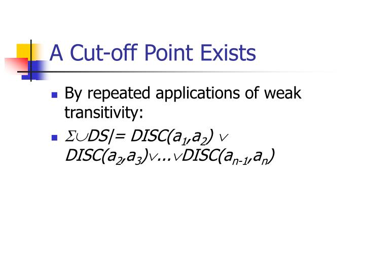 A Cut-off Point Exists
