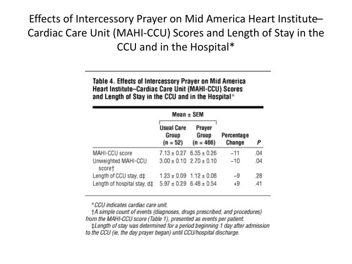 Effects of Intercessory Prayer on Mid America Heart Institute–Cardiac Care Unit (MAHI-CCU) Scores and Length of Stay in the CCU and in the Hospital*