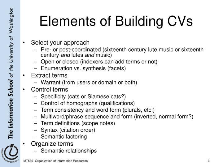 Elements of building cvs