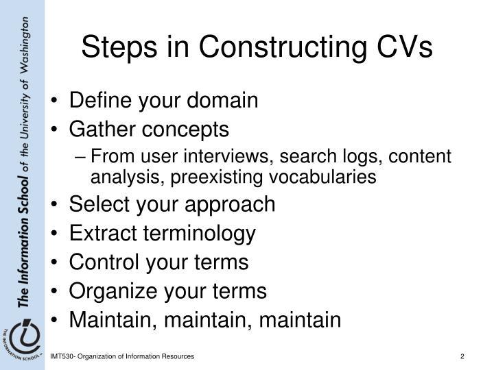 Steps in constructing cvs