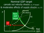 nominal gdp target cancels out velocity shocks vs m target moderates effects of supply shocks vs it