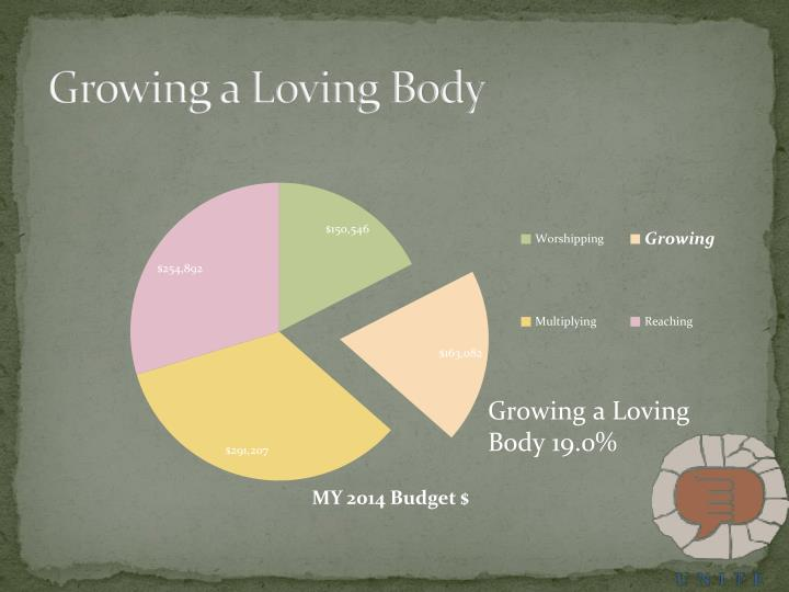 Growing a Loving Body
